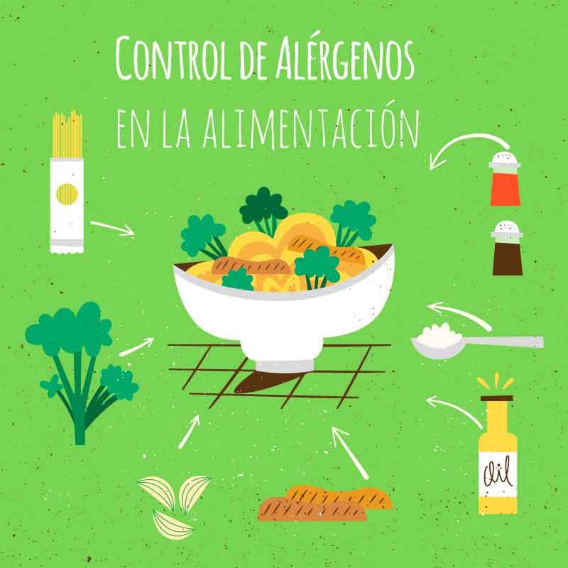 Control de alergias e intolerancias alimentarias
